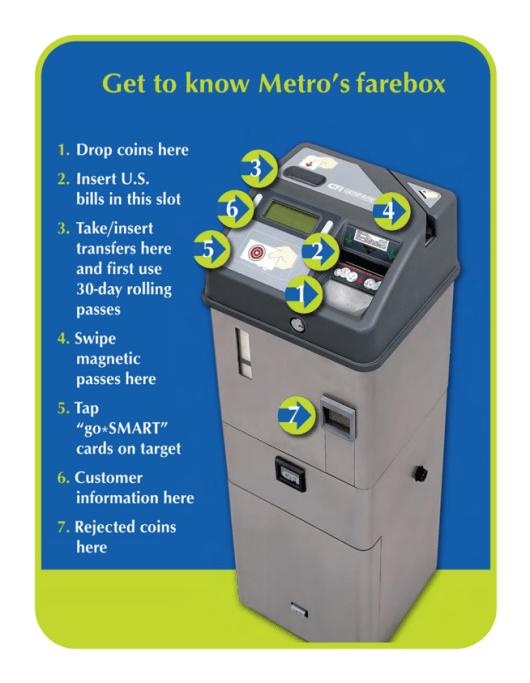 Provided by Cincinnati Metro