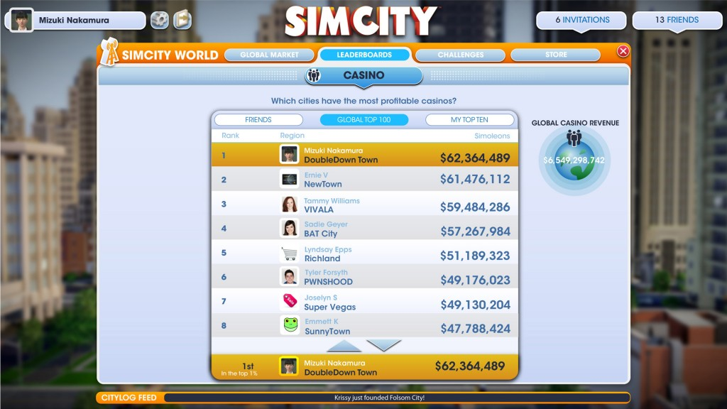 Classement des villes en fonction de la rentabilité des Casinos.