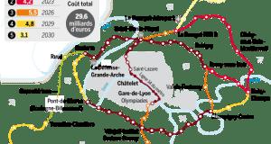 Pascal Auzannet préconise donc un scénario intermédiaire qui permettrait de réaliser d'ici à 2030 la quasi-totalité du réseau.