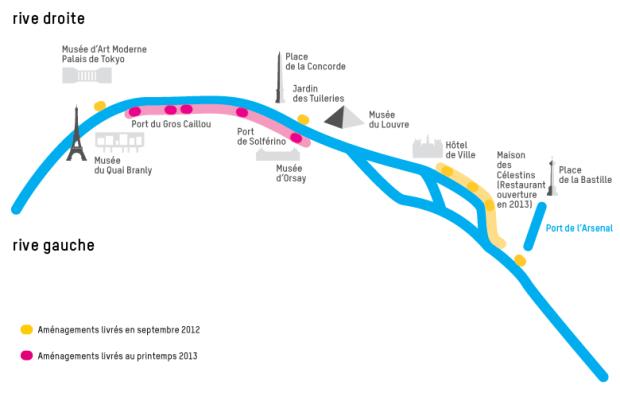 Schéma explicatif présentant le projet d'aménagement des Berges de Seine, rive droite et rive gauche.