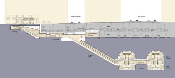 Coupe sur les nouvelles voies créées par le projet East Side Access sous Grand Central Station. Crédits photo : MTA