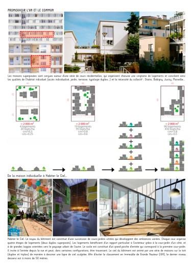 En images habiter le grand paris urbanews for Atelier roland castro