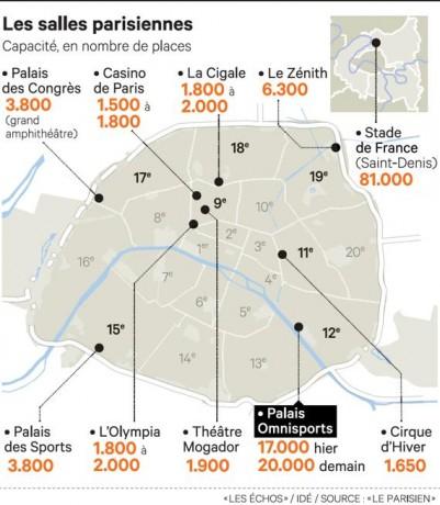 Salles parisiennes
