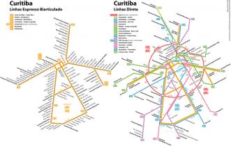 Le plan du réseau de Bus de Curitiba