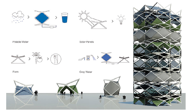 verical_tower_diagram