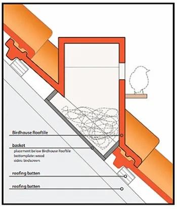 birdhouuse-tile-schematic