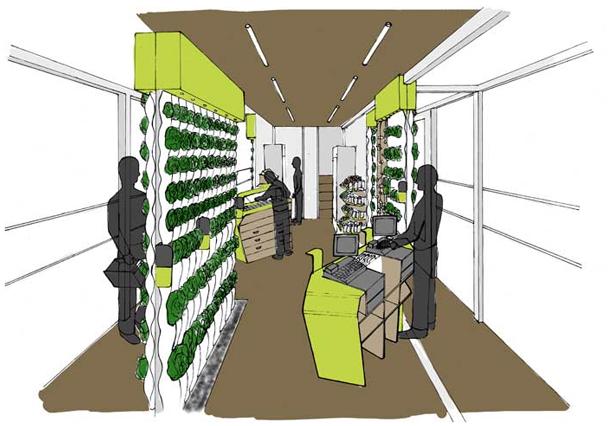 farmery-retail