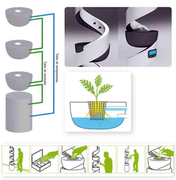 hydroponic-vertical-diagram
