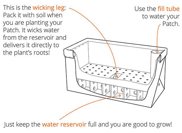 patch_self-water-plan