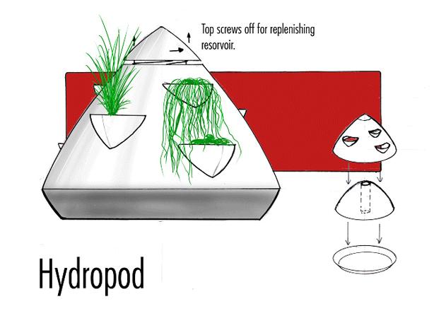 hydropod-diagram-Designer-Tabletop-Hydroponic-Planter