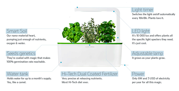 click-and-grow-planter-technology_does_all_work