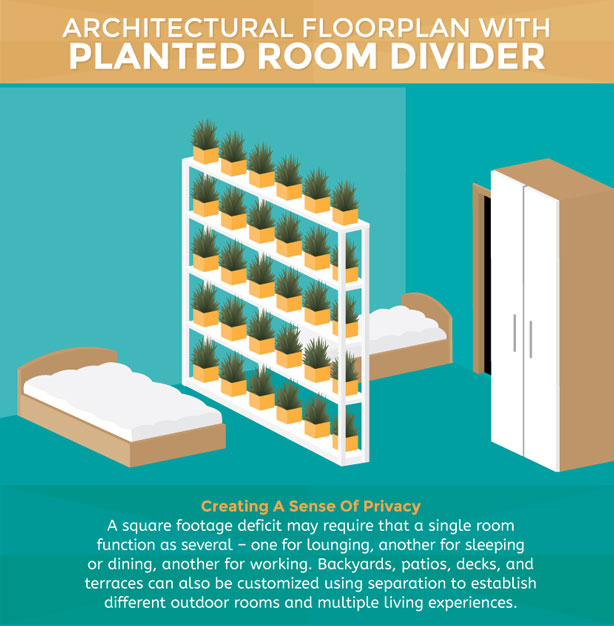 architectural-floorplan-planted-room-divider-Partition