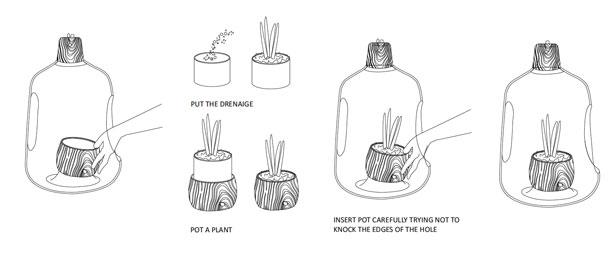 milo-planter-lamp-how-to-urbangardensweb