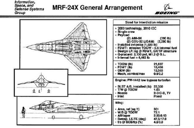 Did the US have a Top Secret Fighter called the YF-24