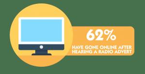 radio-advert-online-min