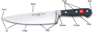 Parts of a chefs knife