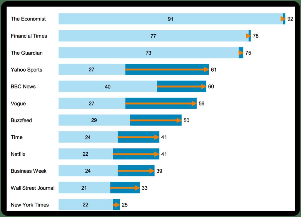 international-visitors-to-media