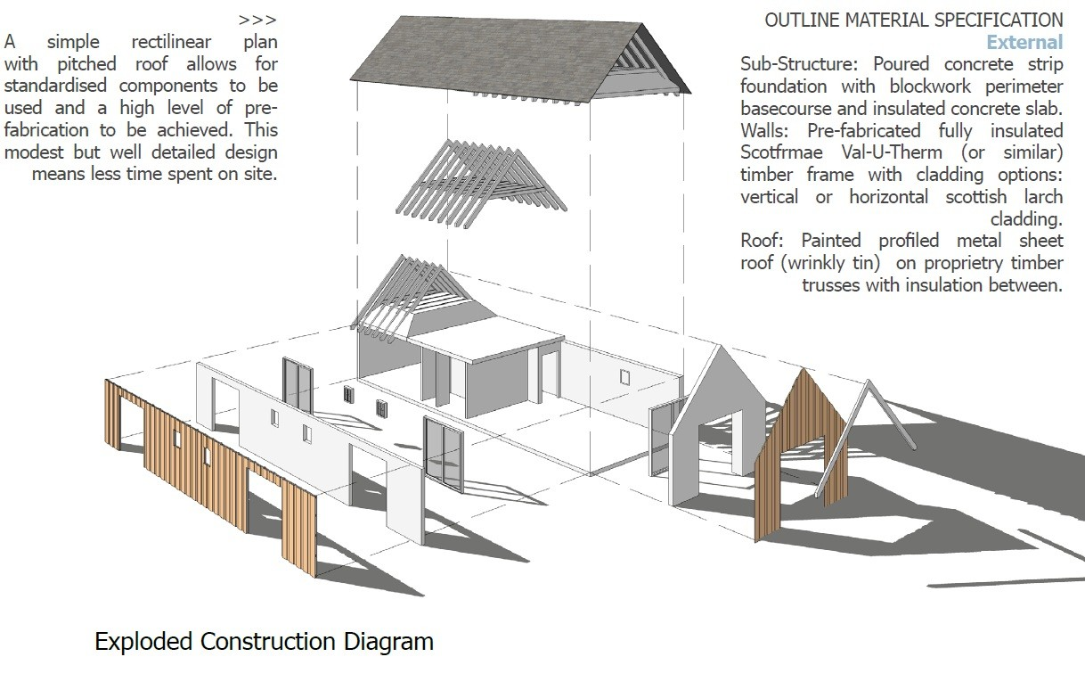 Six practices shortlisted in island home competition