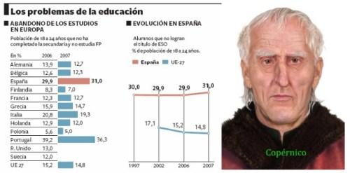 Educ Coper