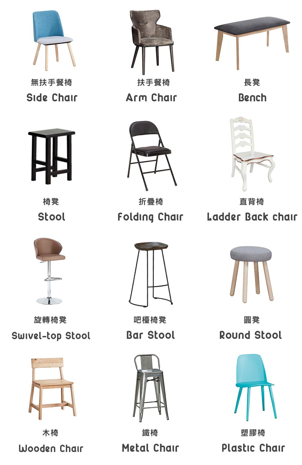 家具 英文 餐椅