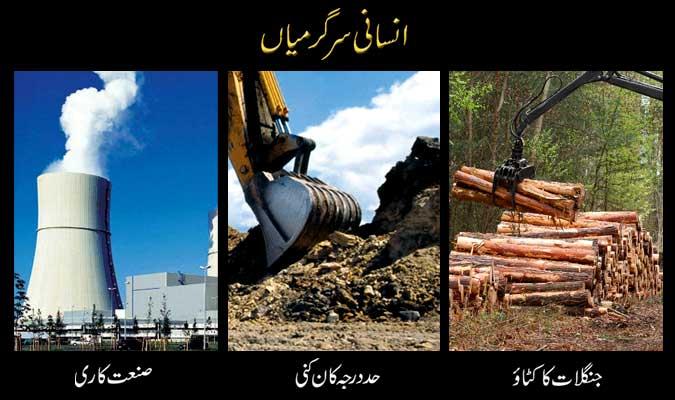 Causes Of Global Warming In Urdu 5