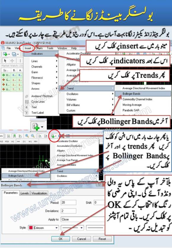How to add bollinger bands indicator in meta trader learn in urdu