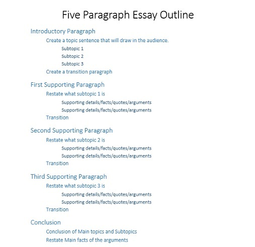 Writing 5 Paragraph Outline Example