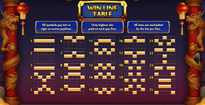 win line table