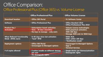 9-office365-office-pro-plus-comparison