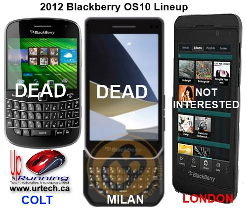 Blackberry OS10 Colt Milan London