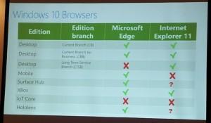 internet-explorer-edge-devices-desktop-xbox-hololens-surface-hub