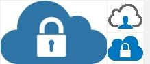 what-is-private-cloud