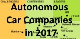 2017-autonomous-car-companies-driving-leaders-sm