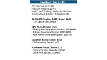 dell-latitude-5480-novabench-performance-rating-benchmark-1391