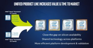 intel-xeon-old-to-new-scalaeble-processors