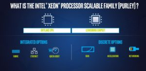 intel-xeon-scalable-processor