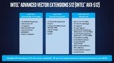 intel-xeon-scalable-processor-avx512-instruction-set