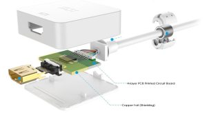 active-displayport-connector-chip
