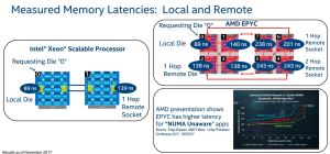 amd-epyc-performance-latency