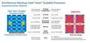 amd-epyc-vs-intel-xeon-processor-comparison