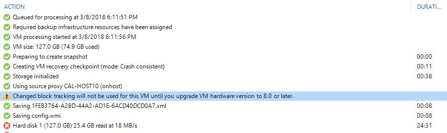SOLVED: Veeam Error – Changed Block Tracking Will Not Be Used For
