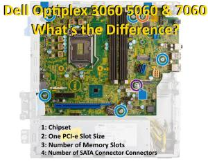 SOLVED: What is the Difference Between Dell Optiplex 3060 ... on