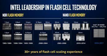 nor-flash-nand-flash-memory-1985-2018