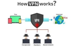 Proxy Versus VPN – What's the Difference?