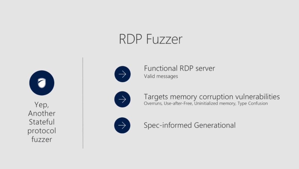 Windows Defender Application Guard - RDP Fuzzer