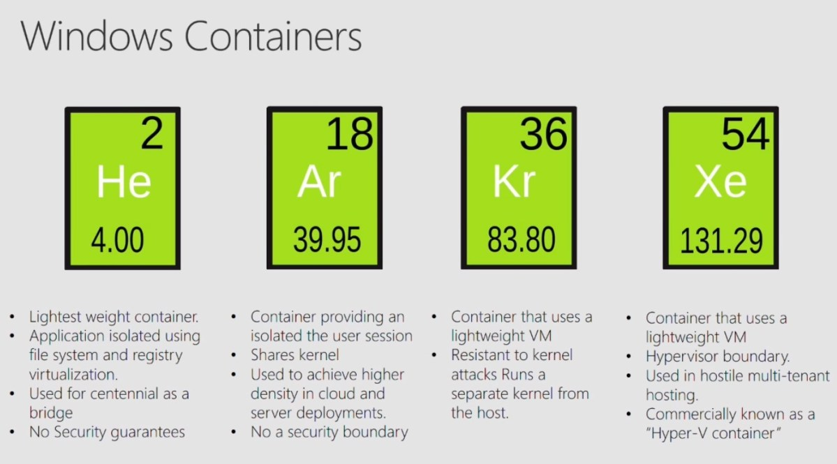 windows container types