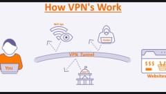 how vpns work simplified