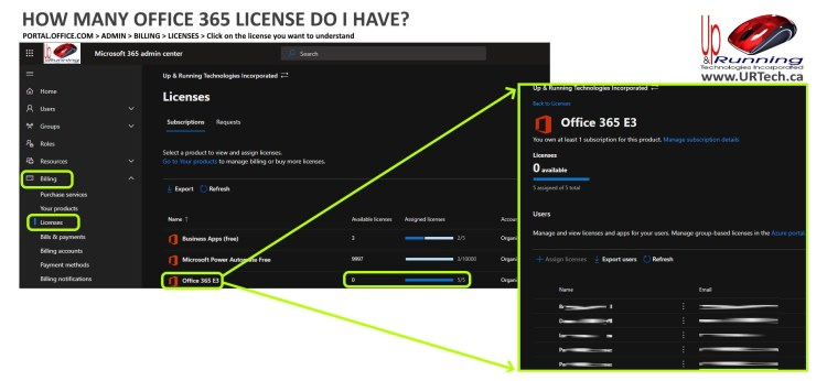 how to find out how many Microsoft Office 365 license I have and who is using them