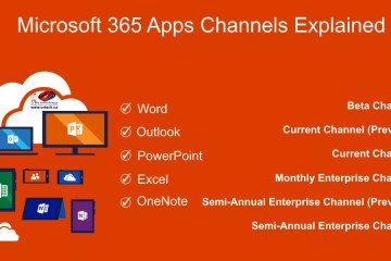 microsoft 365 apps channels explained