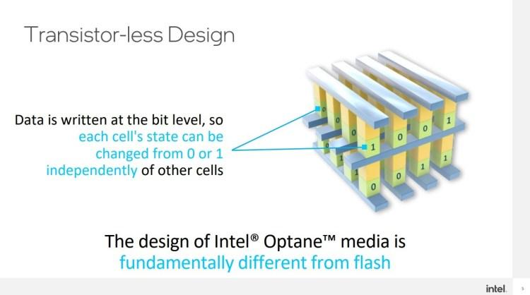 intel optane crosspoint transistor-less design